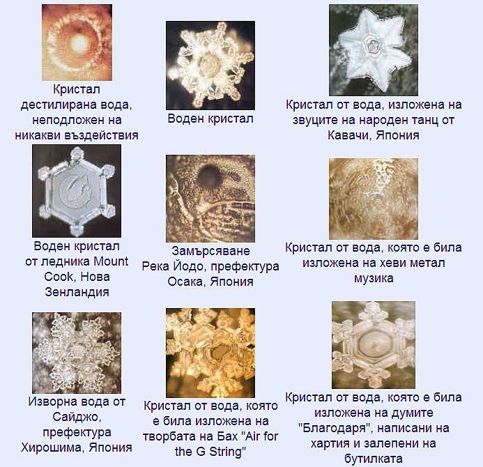 Водни кристали